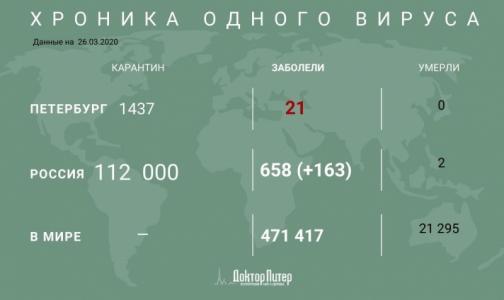 Фото №1 - В Москве умерли два пациента с положительным тестом на коронавирус