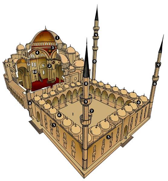 Фото №2 - Мечеть. Место для молитвы и отдыха