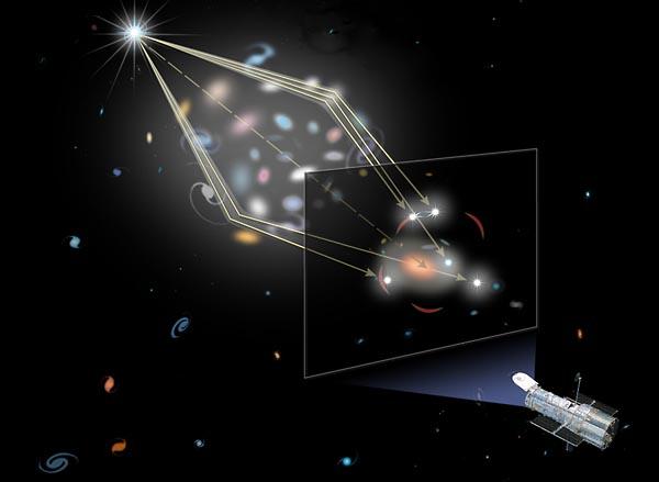 Фото №2 - Темная материя гравитационной линзы