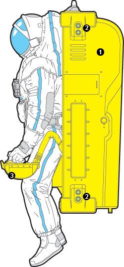 Фото №3 - Персональный транспорт космонавта