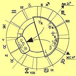 Фото №1 - Инопланетяне глазами астролога