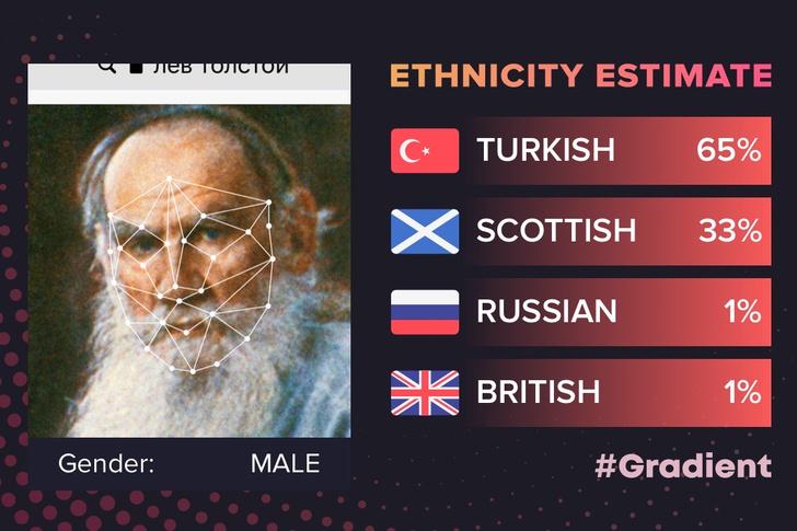 Фото №1 - Мы попробовали определить национальности знаменитостей в приложении Gradient