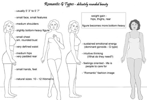 Иллюстрации и описание Романтика из методички Двин Ларсон.