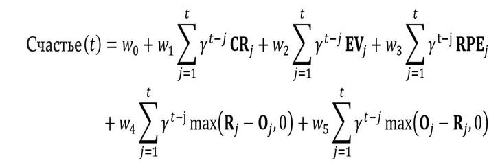 Фото №2 - Математики составили формулу счастья