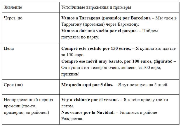 Фото №2 - Зажигательный испанский: урок 21— изучаем предлоги por и para