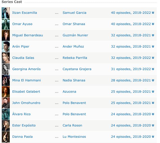 Фото №6 - Все, что мы знаем о пятом сезоне «Элиты»