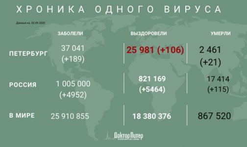 Фото №1 - Число заразившихся коронавирусом петербуржцев превысило 37 тысяч