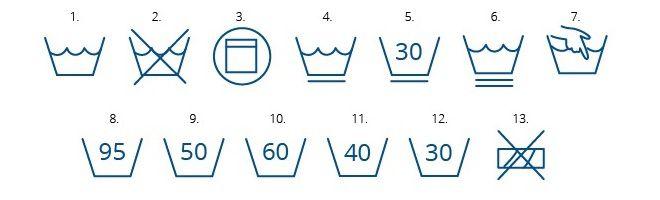 Фото №2 - Гид по этикетке: учимся считывать значки для стирки
