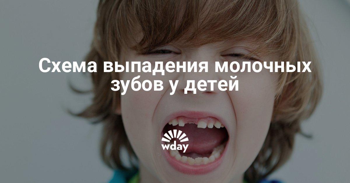 В каком возрасте и в каком порядке выпадают молочные зубы? Схема выпадения молочных зубов у детей