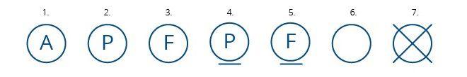 Фото №5 - Гид по этикетке: учимся считывать значки для стирки
