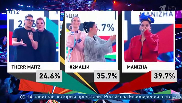 Фото №2 - MAXIM объясняет, кого Россия отправляет отдуваться за всех на «Евровидение»