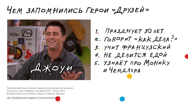 Фото №7 - К 25-летию выхода первой серии «Друзей» Яндекс и Google приготовили сюрпризы для фанатов