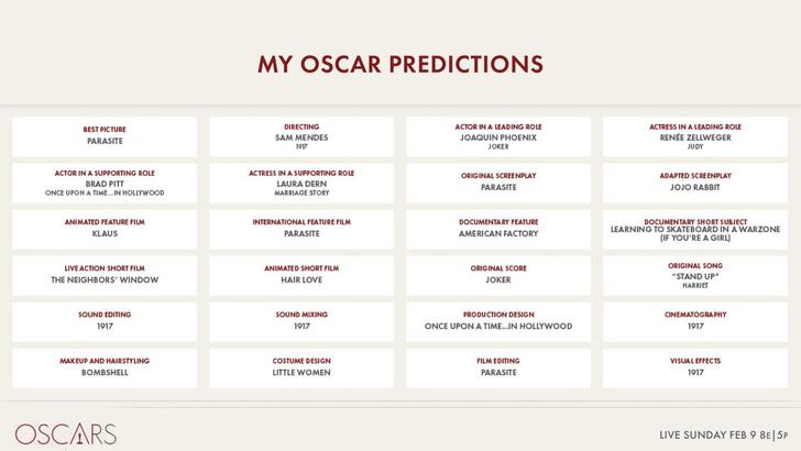 Фото №2 - Киноакадемия опубликовала и тут же удалила твит со списком победителей «Оскара»