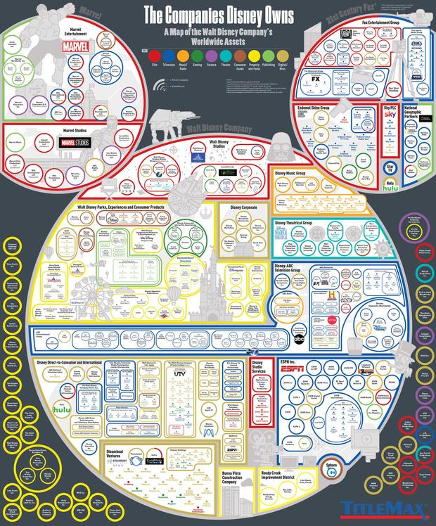 Фото №2 - Все подразделения и компании, купленные Walt Disney, в одной картинке (инфографика)