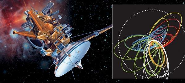Фото №7 - Межпланетная эквилибристика