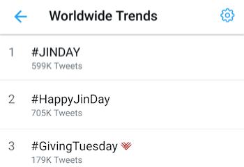Фото №1 - #JINDAY: BTS и ARMY поздравляют Джина с днем рождения