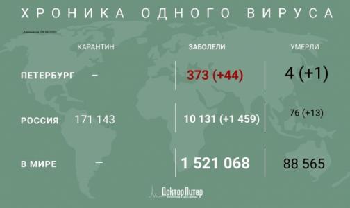 Фото №1 - За сутки от коронавируса умерли 13 россиян, один из них- в Петербурге