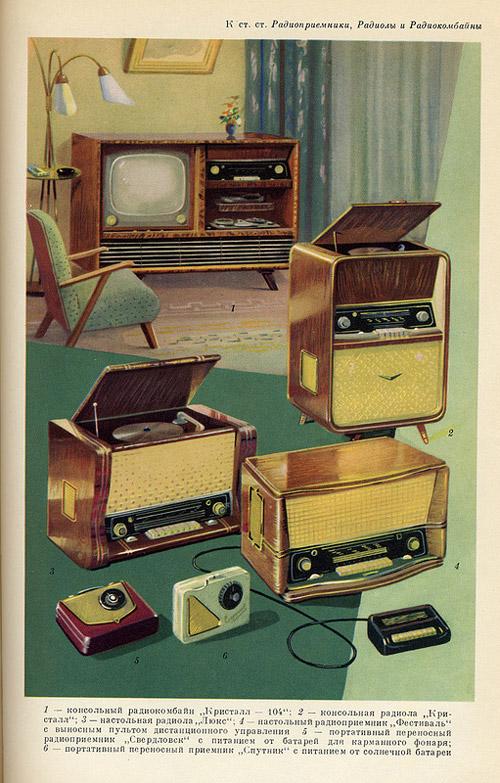 Фото №6 - Каталог советских товаров из нашего детства. Часть 2