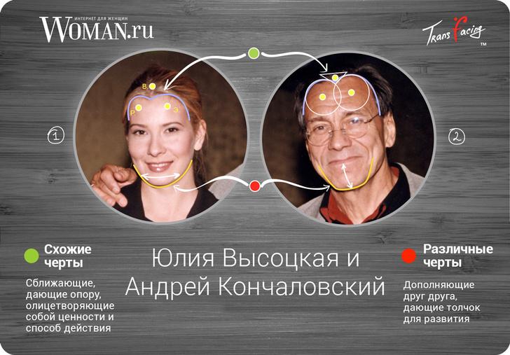 Фото №12 - Гляжусь в тебя, как в зеркало... Почему с возрастом супруги становятся похожими друг на друга