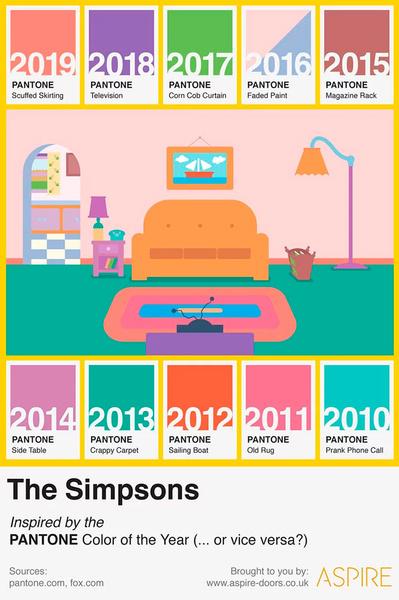 Фото №1 - «Симпсоны» предсказали все цвета года Pantone уходящего десятилетия