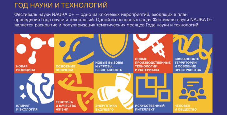 Фото №2 - Научно-популярные выходные в Москве: не пропусти Всероссийский фестиваль науки NAUKA 0+ 😎
