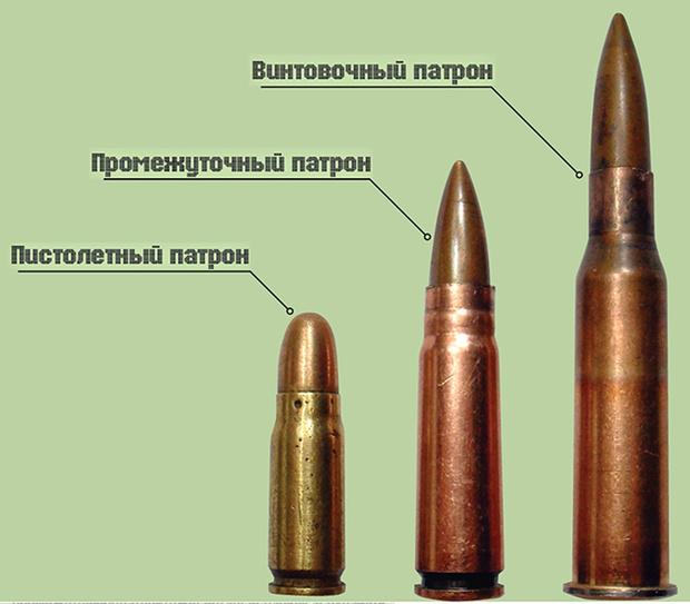 Фото №5 - Царь-пушка: мифы и правда об автомате Калашникова