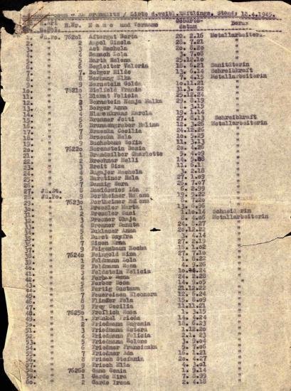 Фото №1 - Список Шиндлера выставленнааукцион