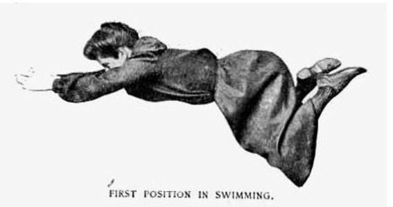 Фото №1 - «Источник вечной молодости»: упражнения из женского журнала 1904 года
