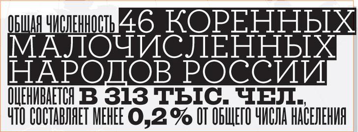 Фото №3 - Родные стены. Карта малочисленных народов России