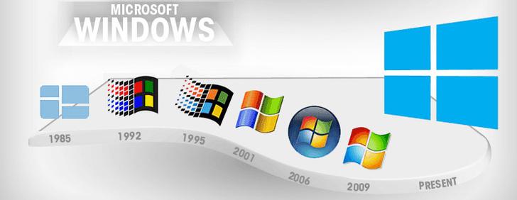 Фото №11 - Как изменялись логотипы известных компаний