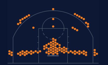 Фото №3 - Как в NBA изменилась «карта бросков» за последние 20 лет