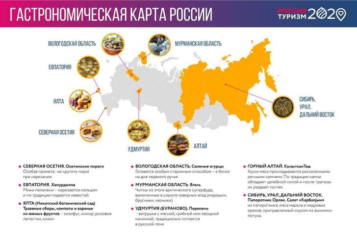 Фото №2 - Гастротуры по России: что попробовать в разных регионах
