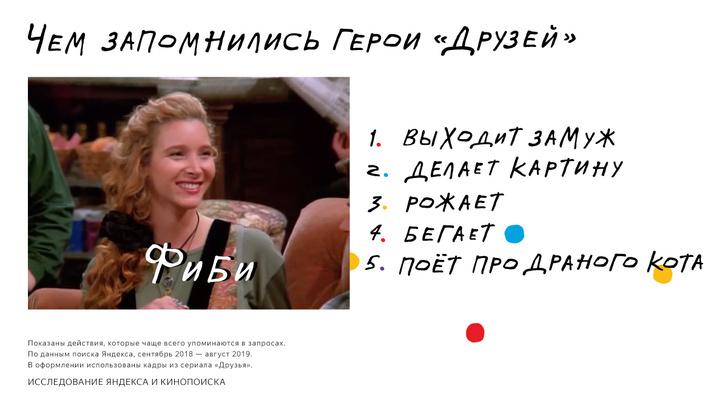 Фото №6 - К 25-летию выхода первой серии «Друзей» Яндекс и Google приготовили сюрпризы для фанатов