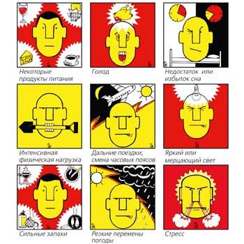Факторы, провоцирующие возникновение мигрени.
