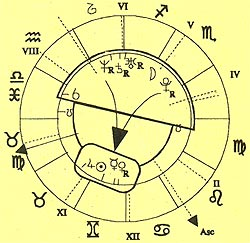 Фото №2 - Инопланетяне глазами астролога