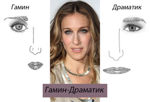 Сара Джессика Паркер