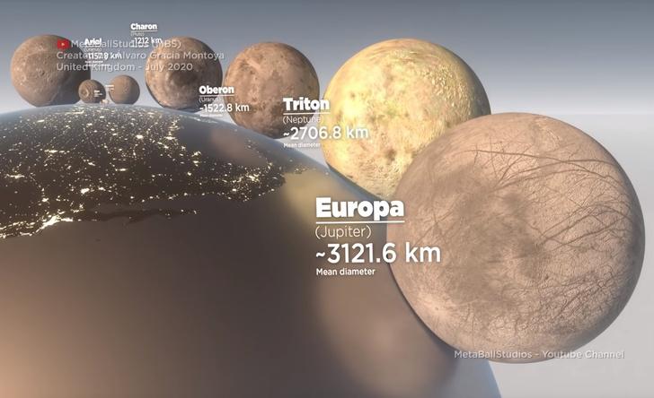 Фото №1 - Как выглядят «луны» других планет Солнечной системы в сравнении с земными объектами и самой Землей (видео)