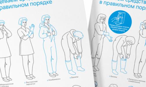 Фото №1 - Студия Артемия Лебедева нарисовала плакаты с инструкциями по использованию средств защиты для врачей