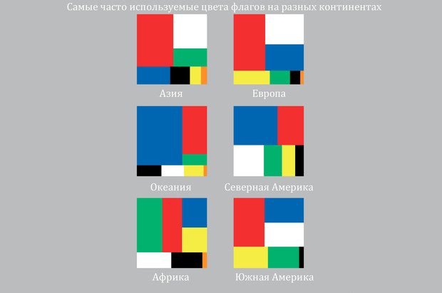 Фото №5 - Занимательная статистика о флагах в 10 картинках
