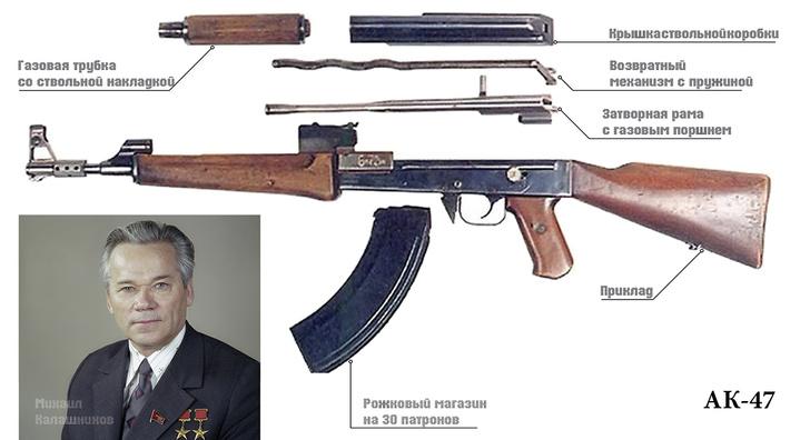 Фото №8 - Царь-пушка: мифы и правда об автомате Калашникова