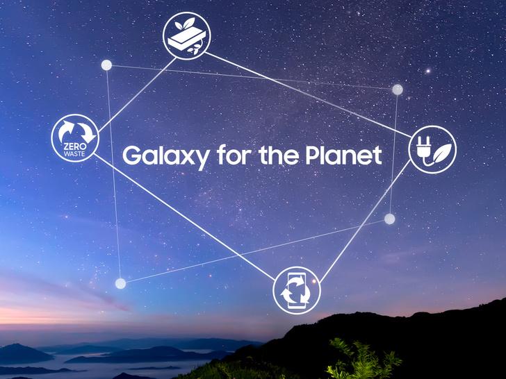 Фото №5 - Устойчивое развитие, 5G и новое поколение носимых устройств: что нужно знать о последних событиях вселенной Galaxy