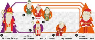 Фото №6 - Новогодний легион: как называется Дед Мороз в других странах