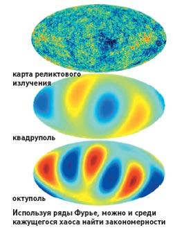 Фото №6 - Вселенная как додекаэдр