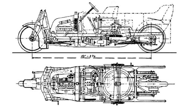 На чертежах гирокара Шиловского хорошо виден огромный гироскоп— тот самый волчок, вращение которого, не позволяет машине завалиться на бок