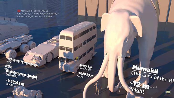Фото №1 - Сравнительные размеры средств передвижения из мультфильмов, фильмов и игр(видео)