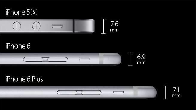 iPhone 6 отличие от 5s