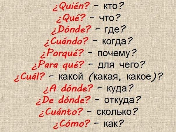Фото №1 - Зачем в испанском языке в начале вопросительных предложений ставят перевернутые знаки вопроса?