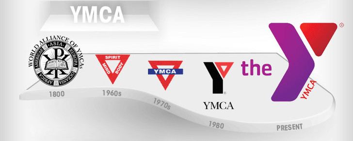 Фото №8 - Как изменялись логотипы известных компаний