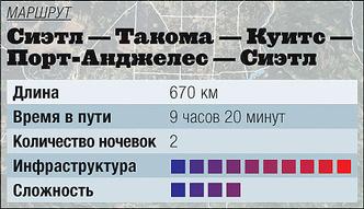Фото №2 - Тест-драйв: мотопробег по национальному парку «Олимпик»