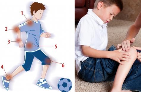 У ребенка вывих сустава: что делать